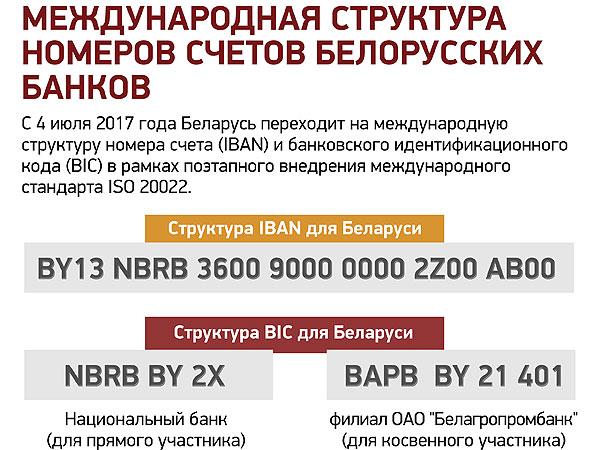 Тема недели: белорусские банки 4 июля переходят на международный стандарт номера счета
