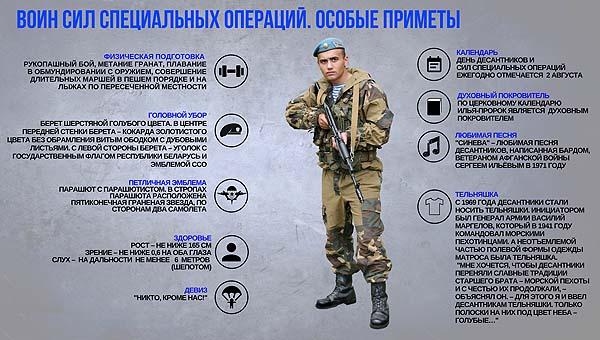 Военный комиссар Толочинского района  Дмитрий Конюшко: бойцы Сил специальных операций готовы эффективно действовать на любой местности и в любой обстановке